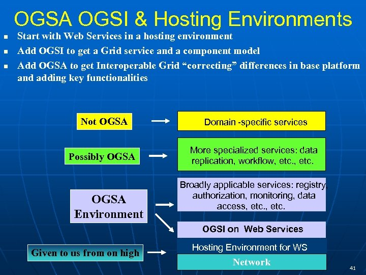 OGSA OGSI & Hosting Environments n n n Start with Web Services in a