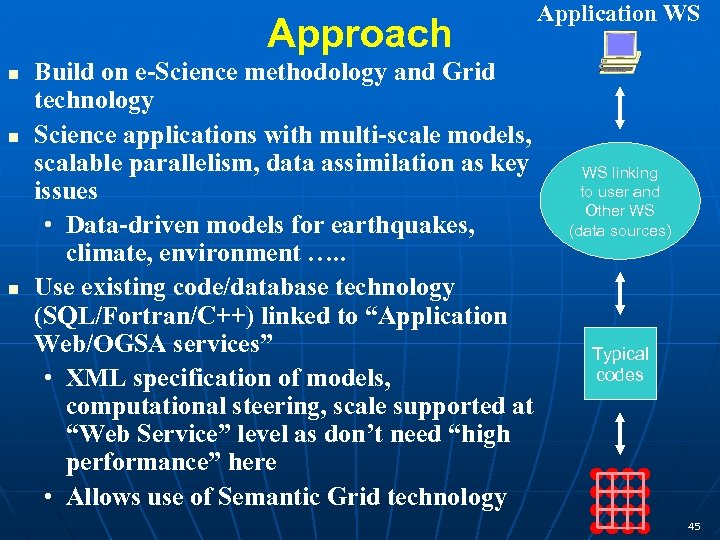 Approach n n n Build on e-Science methodology and Grid technology Science applications with