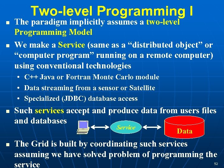 Two-level Programming I n n The paradigm implicitly assumes a two-level Programming Model We