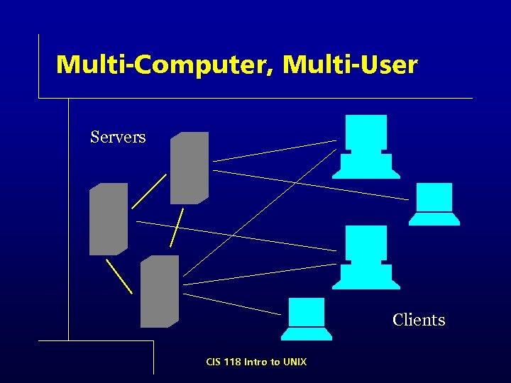 Multi-Computer, Multi-User Servers Clients CIS 118 Intro to UNIX