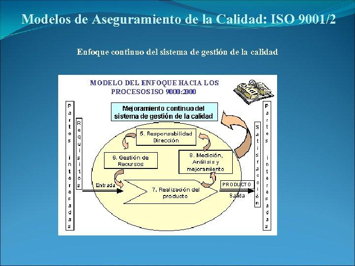 Modelos de Aseguramiento de la Calidad: ISO 9001/2 Enfoque continuo del sistema de gestión