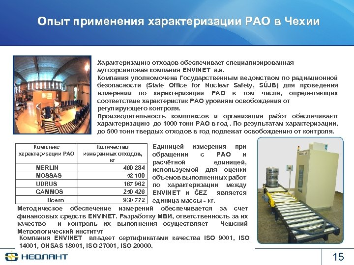 Опыт применения характеризации РАО в Чехии Характеризацию отходов обеспечивает специализированная аутсорсинговая компания ENVINET a.