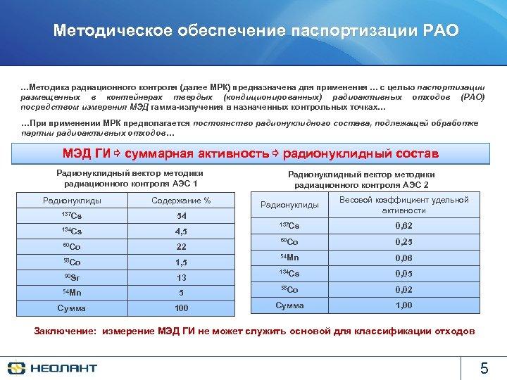 Методическое обеспечение паспортизации РАО …Методика радиационного контроля (далее МРК) предназначена для применения … с