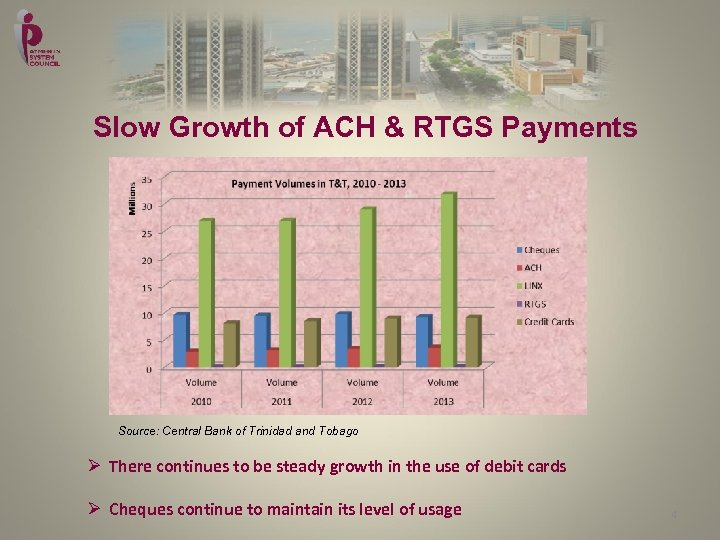 Slow Growth of ACH & RTGS Payments Source: Central Bank of Trinidad and Tobago