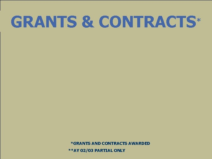 GRANTS & CONTRACTS* *GRANTS AND CONTRACTS AWARDED **AY 02/03 PARTIAL ONLY