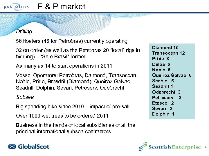 E & P market Drilling 58 floaters (46 for Petrobras) currently operating 32 on