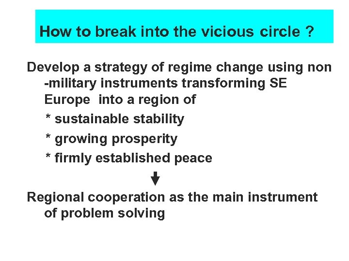 How to break into the vicious circle ? Develop a strategy of regime change