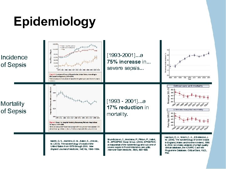 Epidemiology Incidence of Sepsis [1993 -2001]. . . a 75% increase in. . .