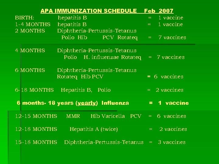 APA IMMUNIZATION SCHEDULE BIRTH: hepatitis B 1 -4 MONTHS hepatitis B 2 MONTHS Diphtheria-Pertussis-Tetanus