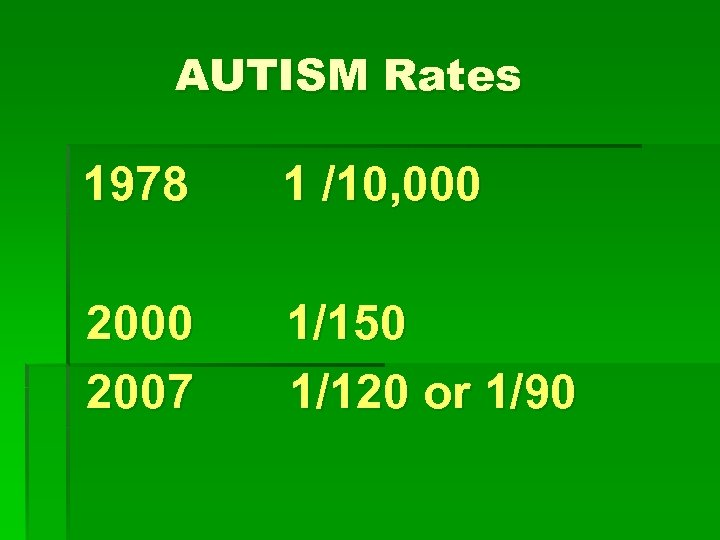 AUTISM Rates 1978 1 /10, 000 2000 1/150 2007 1/120 or 1/90