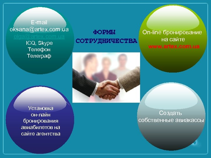 E-mail oksana@artex. com. ua olga@artex. com. ua ICQ, Skype Телефон Телеграф Установка он-лайн бронирования