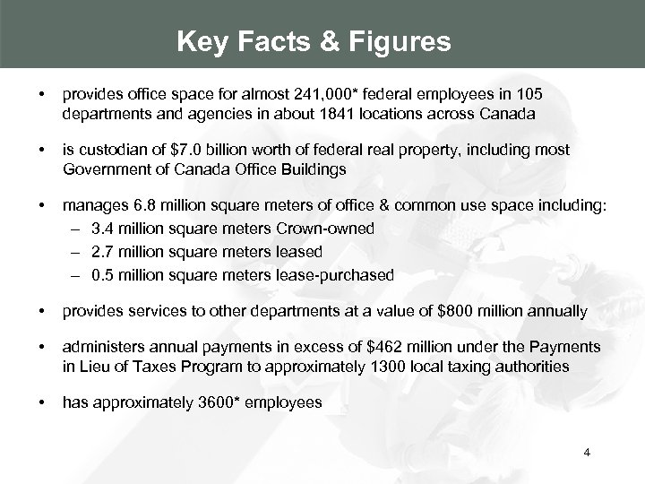 Key Facts & Figures • provides office space for almost 241, 000* federal employees