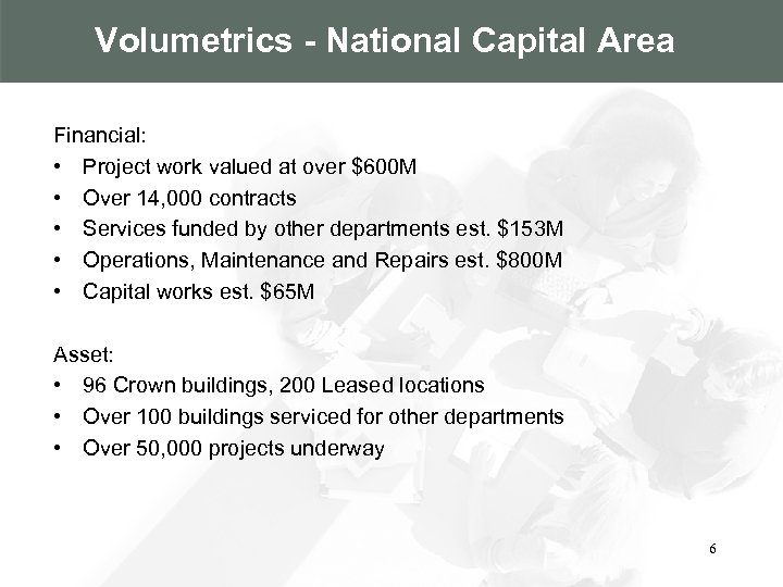 Volumetrics - National Capital Area Financial: • Project work valued at over $600 M