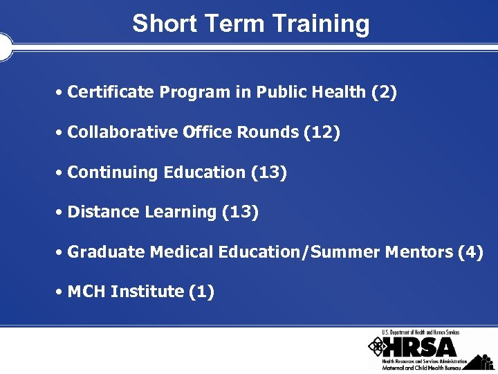 Short Term Training • Certificate Program in Public Health (2) • Collaborative Office Rounds