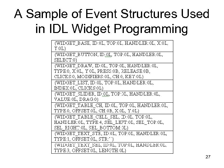 A Sample of Event Structures Used in IDL Widget Programming 27