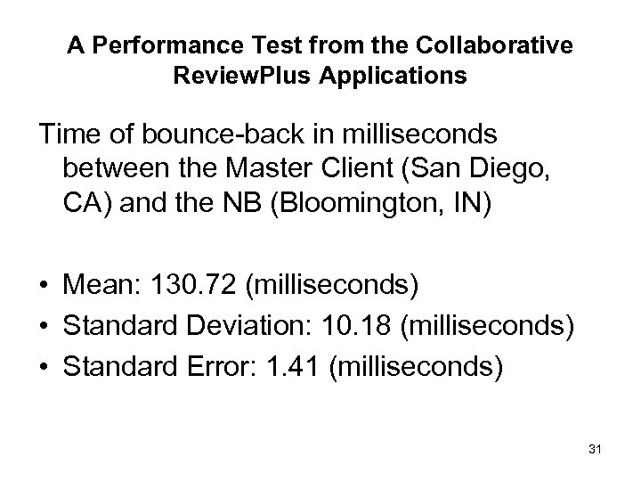 A Performance Test from the Collaborative Review. Plus Applications Time of bounce-back in milliseconds