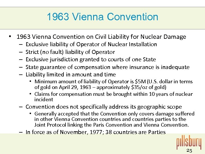 1963 Vienna Convention • 1963 Vienna Convention on Civil Liability for Nuclear Damage –