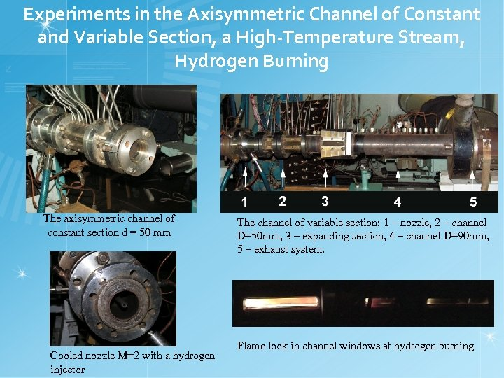 Experiments in the Axisymmetric Channel of Constant and Variable Section, a High-Temperature Stream, Hydrogen