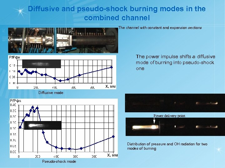 Diffusive and pseudo-shock burning modes in the combined channel The channel with сonstant and