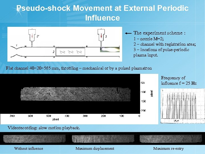 Pseudo-shock Movement at External Periodic Influence The experiment scheme : 1 – nozzle М=2;