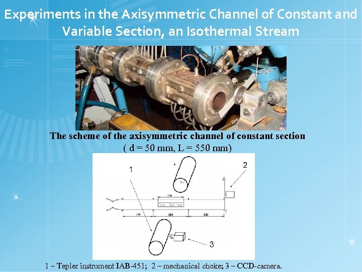 Experiments in the Axisymmetric Channel of Constant and Variable Section, an Isothermal Stream The
