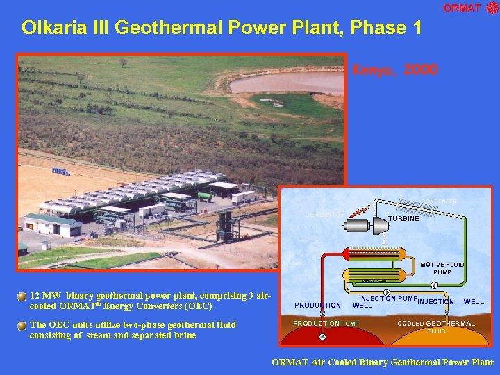 Olkaria III Geothermal Power Plant, Phase 1 Kenya, 2000 CONDENSER GENERATOR TURBINE MOTIVE FLUID