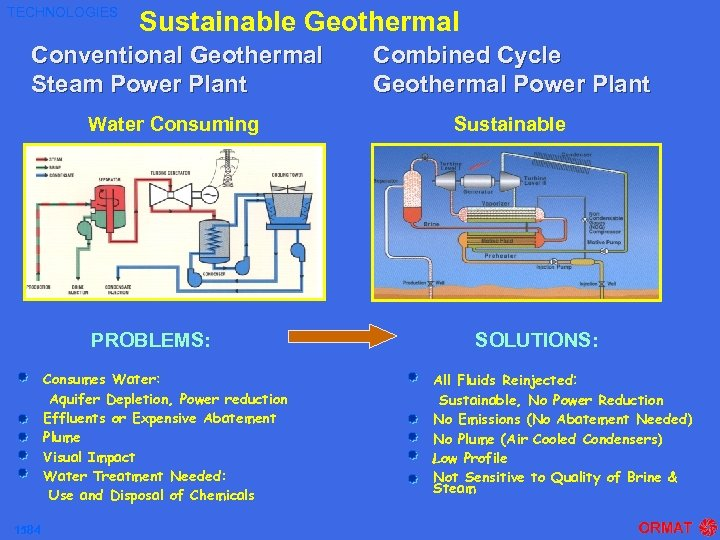 TECHNOLOGIES Sustainable Geothermal Conventional Geothermal Steam Power Plant Combined Cycle Geothermal Power Plant Water