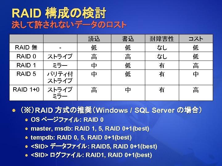 RAID 構成の検討 決して許されないデータのロスト RAID 無 RAID 0 RAID 1 RAID 5 RAID 1+0 ストライプ
