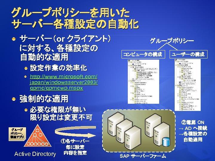 グループポリシーを用いた サーバー各種設定の自動化 サーバー(or クライアント) に対する、各種設定の 自動的な適用 グループポリシー コンピュータの構成 ユーザーの構成 設定作業の効率化 http: //www. microsoft. com/
