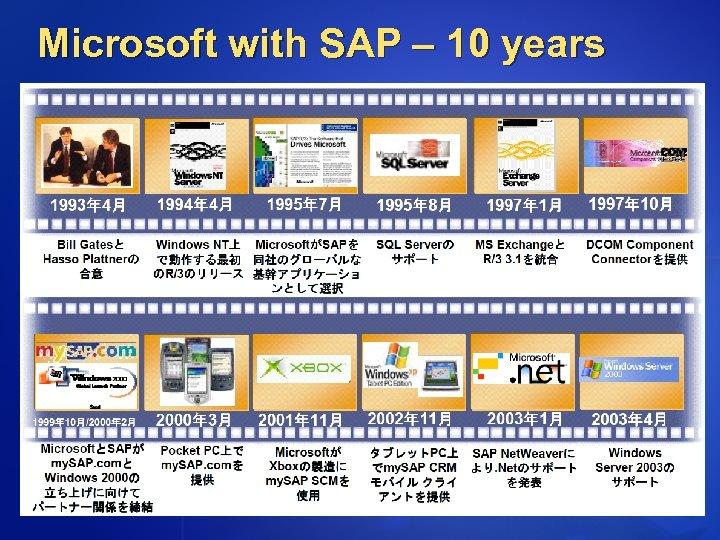 Microsoft with SAP – 10 years