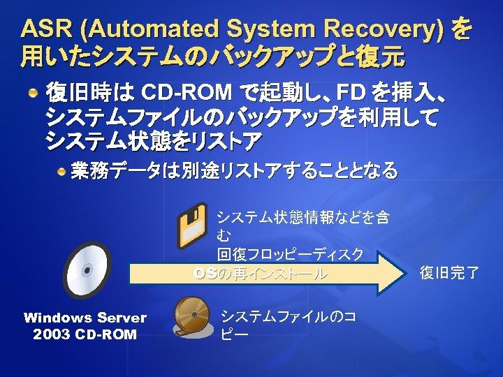 ASR (Automated System Recovery) を 用いたシステムのバックアップと復元 復旧時は CD-ROM で起動し、FD を挿入、 システムファイルのバックアップを利用して システム状態をリストア 業務データは別途リストアすることとなる システム状態情報などを含