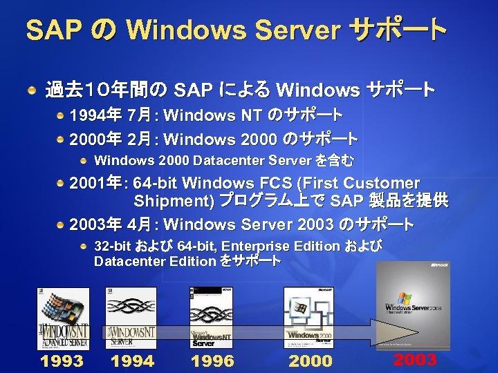SAP の Windows Server サポート 過去10年間の SAP による Windows サポート 1994年 7月: Windows NT