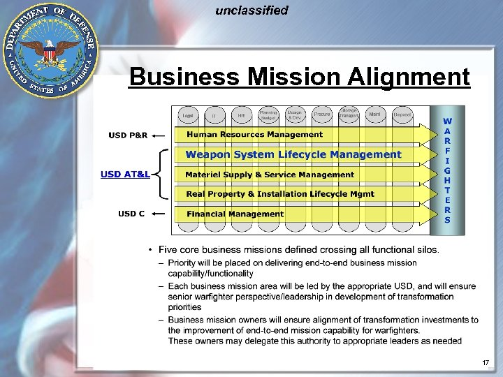 unclassified Business Mission Alignment 17