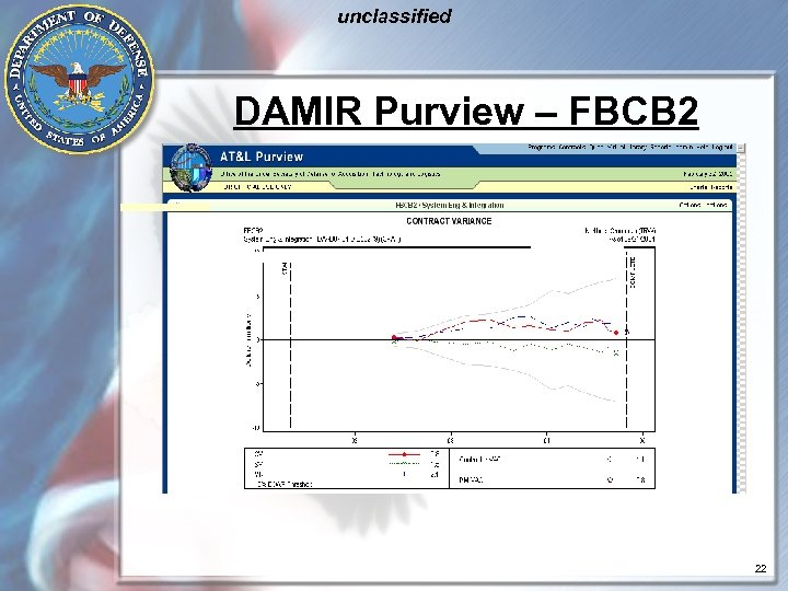 unclassified DAMIR Purview – FBCB 2 22