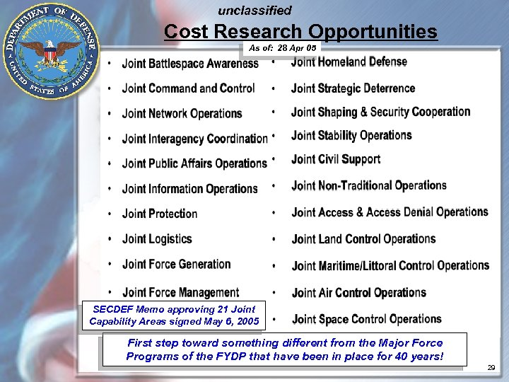 unclassified Cost Research Opportunities As of: 28 Apr 05 SECDEF Memo approving 21 Joint