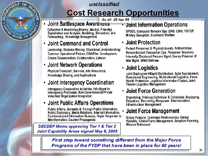 unclassified Cost Research Opportunities As of: 28 Apr 05 SECDEF Memo approving Tier 1