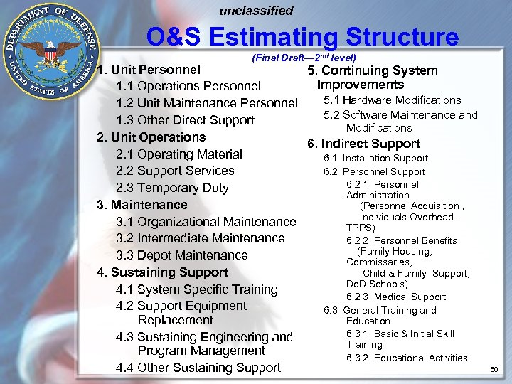 unclassified O&S Estimating Structure (Final Draft— 2 nd level) 1. Unit Personnel 5. Continuing