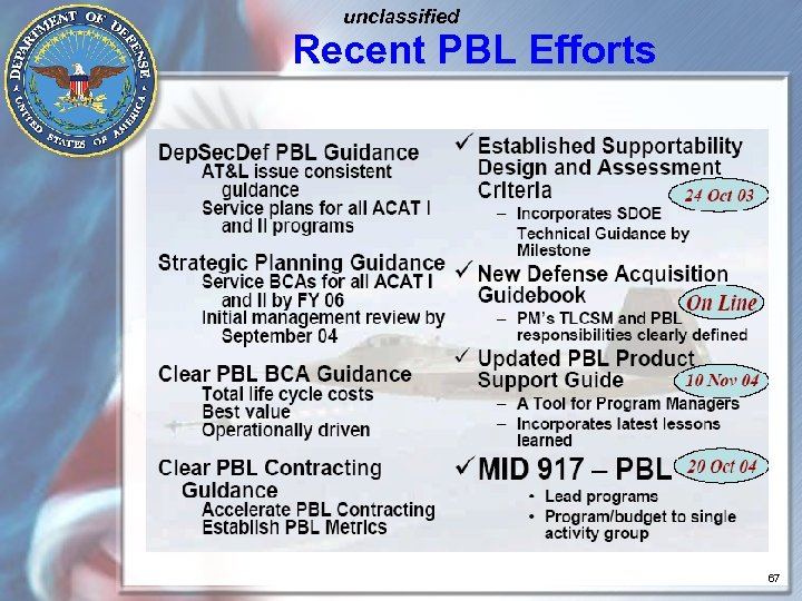 unclassified Recent PBL Efforts 67