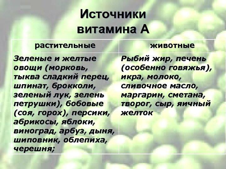Источники витамина А растительные Зеленые и желтые овощи (морковь, тыква сладкий перец, шпинат, брокколи,