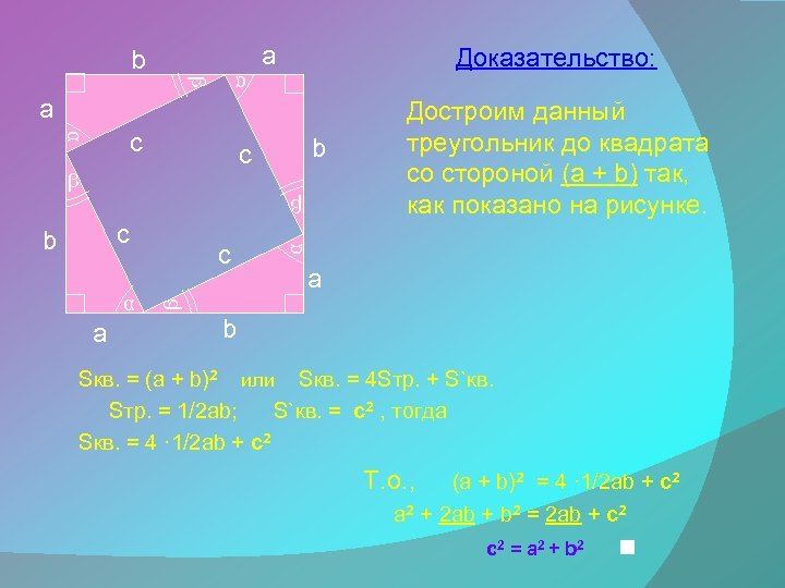 a Доказательство: β α b a α c b с β a a β