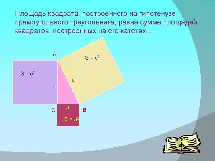 Площадь квадрата, построенного на гипотенузе прямоугольного треугольника, равна сумме площадей квадратов, построенных на его