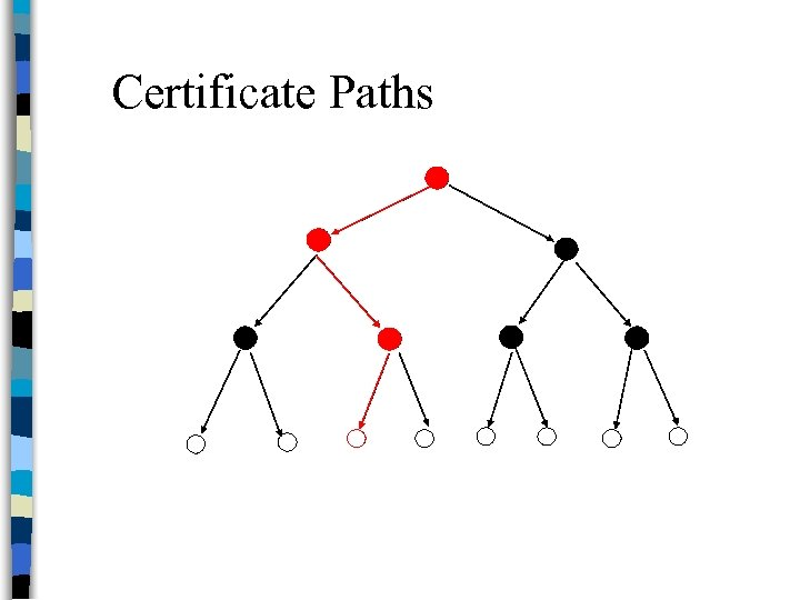 Certificate Paths