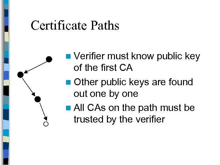 Certificate Paths n Verifier must know public key of the first CA n Other