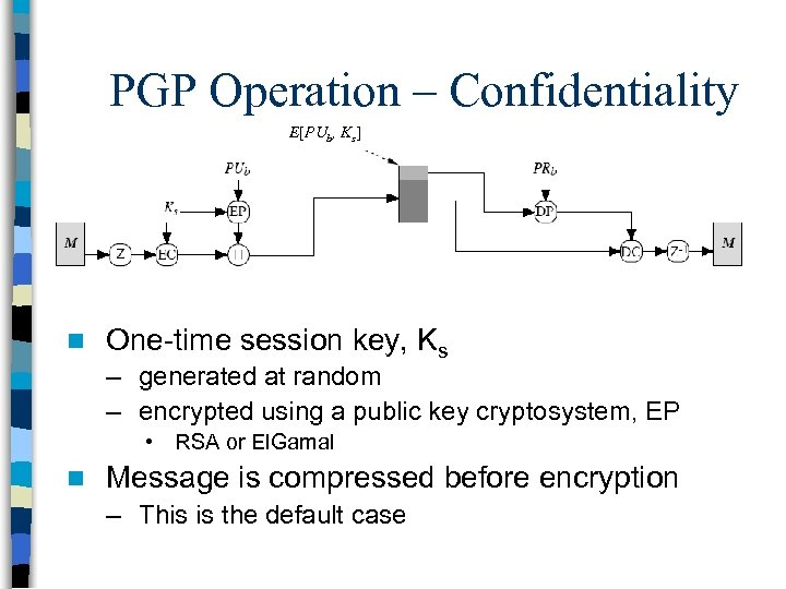 PGP Operation – Confidentiality E[PUb, Ks] n One-time session key, Ks – generated at