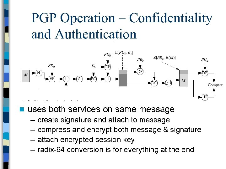 PGP Operation – Confidentiality and Authentication n uses both services on same message –