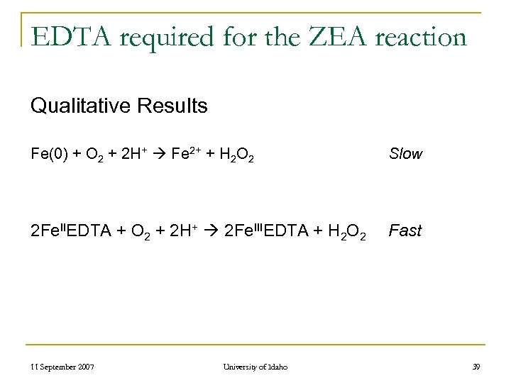 EDTA required for the ZEA reaction Qualitative Results Fe(0) + O 2 + 2