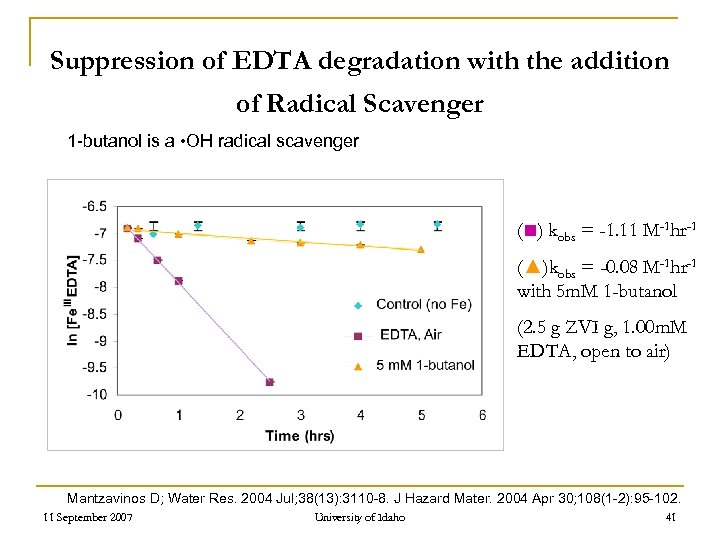 Suppression of EDTA degradation with the addition of Radical Scavenger 1 -butanol is a