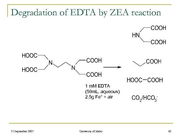 Degradation of EDTA by ZEA reaction 1 m. M EDTA (50 m. L, aqueous)