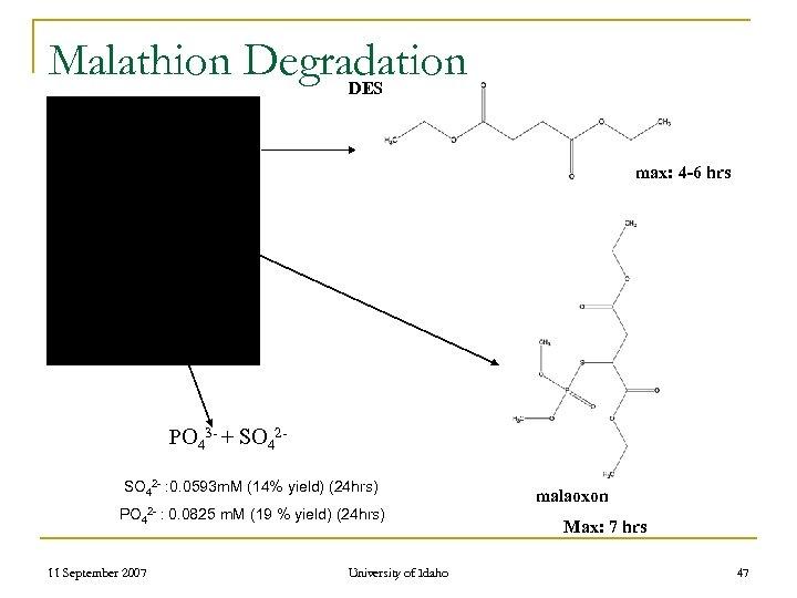 Malathion Degradation DES malathion max: 4 -6 hrs PO 43 - + SO 42