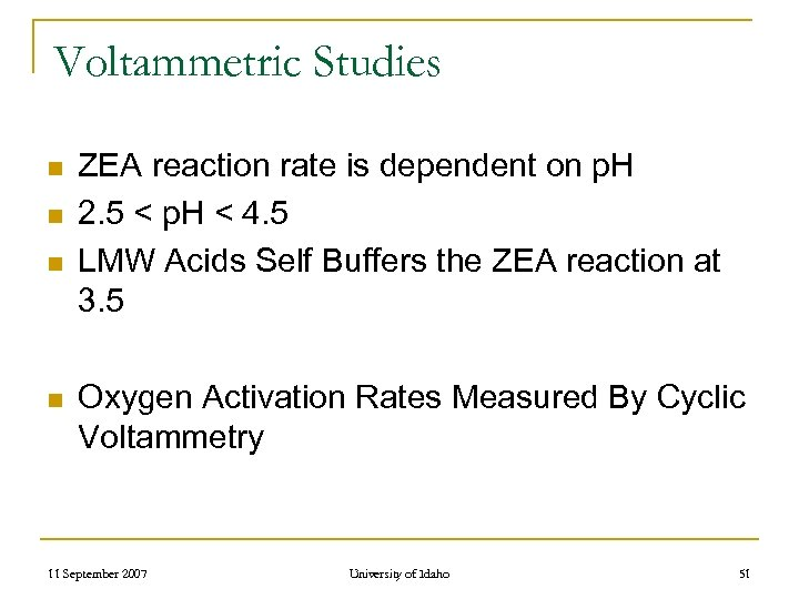 Voltammetric Studies n n ZEA reaction rate is dependent on p. H 2. 5
